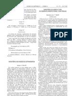 Medicamentos e Produtos veterinarios - Legislacao Portuguesa - 1997/07 - DL nº 184 - QUALI.PT