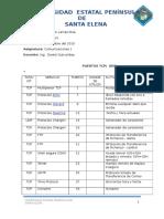 Puertos TCP-UDP Jhon Lainez