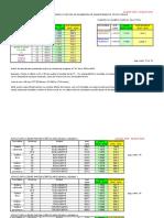 Indici 2015 - 2016 - Vol.1 - Cap.1-6-Cladiri Rezidentiale