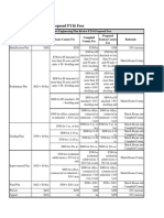 Proposed FY16 Fees FINAL for 010516 Mtg