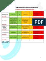 PLANTILLA EVAL RIESGO INCENDIOS.pdf