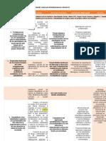 Matriz Lógica de Intervención de Proyecto