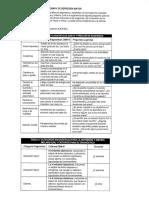 Criterios Diagnosticos DSM IV Depresion Mayor