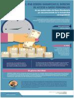 Infografía Recurso Vs. @IPAB_mx sobre sobre recuperación de depósitos al #BancoBicentenario luego de su liquidación
