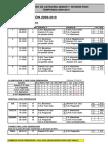 Temp 09-10 - Calendario, resultados y clasificaciones sénior a 29-03-10