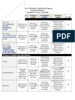 lewis e-protfolio self-evaluation-certification rubric