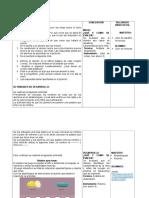 Planeacion BLoque3 Lecc.1
