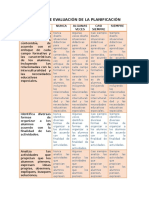 Rubrica Evaluacion de Planeacion