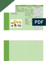 Biomoleculas Tabla