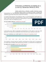 CI TZ Survey Nov 2015