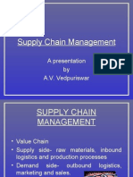 Supply Chain Management its introduction