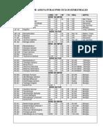 EFP02 - Biología - Plan 2004 Reajustado (19 Agosto)