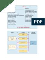 Cash Flow Help Sheet