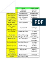 Provisional Casting List