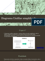 Diagrama Unifilar simplificado
