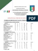 Cu 45-Calcio a 5 - Squadre Playoff_wmk