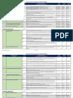 Prioritatile Strategice ale Ministerului Educatiei pe anul 2016