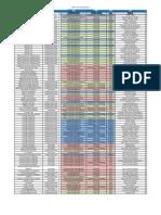 Midi s Free ITTO Spreadsheet