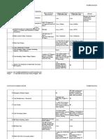 Workshop Eqpt List