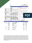 Pensford Rate Sheet - 01.19.2016
