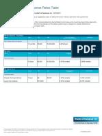 365 Online Rate Sheet 23rd October 2015
