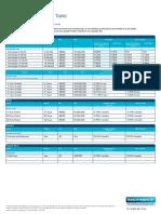 Customer Deposit Interest Rate Table 6th Nov 2015
