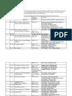 MUGN 212 Schedule