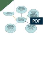 Características de Ciencia Ficción
