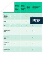 Tabela de Punição RDAER