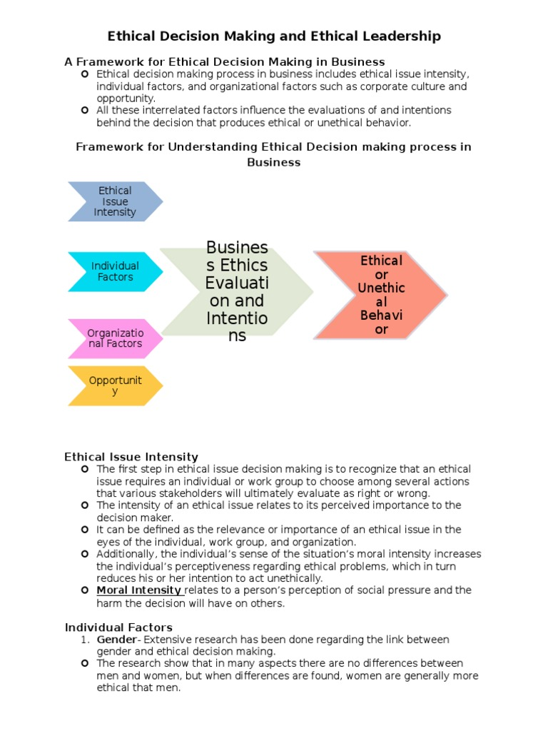 Busines s Ethics Evaluati on and Intentio ns: Ethical Decision