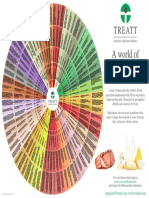 A world of specialty flavour ingredients