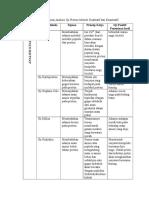 Rangkuman Analisis Uji Protein Metode Kualitatif Dan Kuantitatif