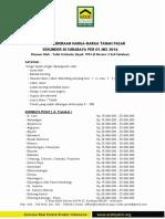 Daftar Harga Tanah di Surabaya Update