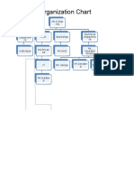 Orginasation chart.docx