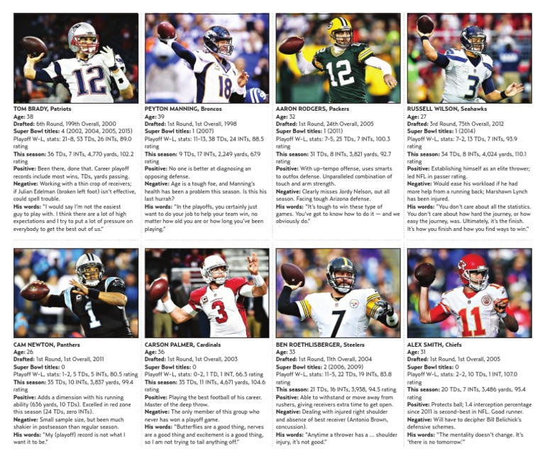 Elite 8: Remaining NFL playoff QBs | Tom Brady | National