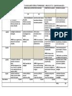 2013 Évaluation de l'Expression Écrite Au Baccalauréat Général Et Technologique Anglais Lv1 Et Lv2 à Partir de La Session 2013 2 (1)