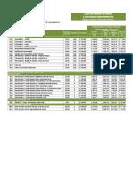 Lista de Precio Herbalife a Asociados Independientes Vigente a partir del 15 de Octubre de 2015 Vzla.