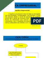 a1.1 Logistica Empresarial