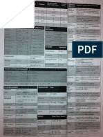 Anesthesia Drugs Quick Reference Low Res