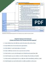 integratedtherapymodel-hhsspecific
