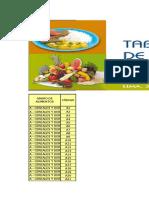 Tabla de Composicion de Los Alimentos y Calculos