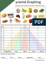 foodpyramidgraphing 2