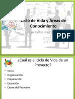 02 Gestion de Proyectos bajo la Normativa del PMBOK