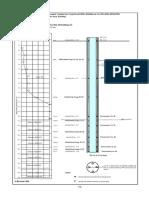 Test Pile 2-1000mm-Bkt Siol Petra Jaya Kuching-ID