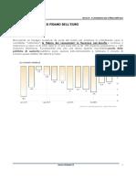 Basciu D | I consumatori non si fidano dell'euro