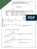 Clases de Control Industrial 15 de Junio Al 22 de Junio Del 2015