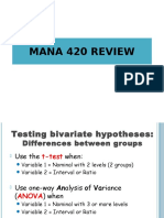 Mana 420 Review Slides_week 10