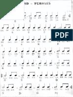 Notas Musicales Navidad Perales Eda