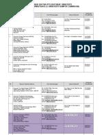Senarai Daftar IPTS Aktif Sehingga 31 Mac 2012
