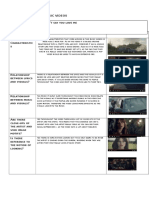 detailed analysis of music videos.docx
